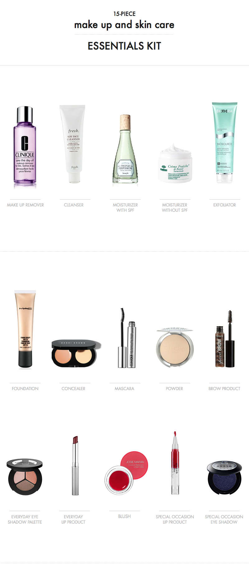 Better a build beauty routine using pinterest