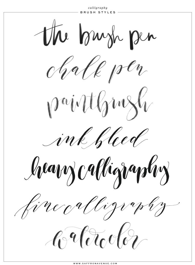 Calligraphy And Lettering Brushes For Procreate Lettering Hand