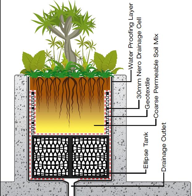 Https Www Rainsmartsolutions Com Thumbnaillarge Planterboxvoidfiller Png