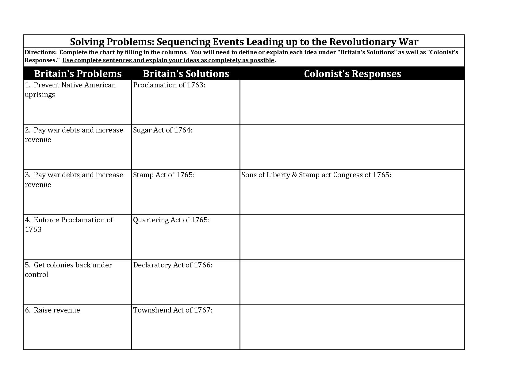 medium resolution of Worksheets Revolutionary War Women   Printable Worksheets and Activities  for Teachers