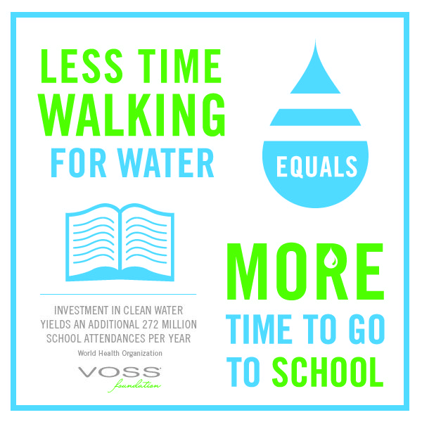 Less Time Walking For Water Means More Time To Go To