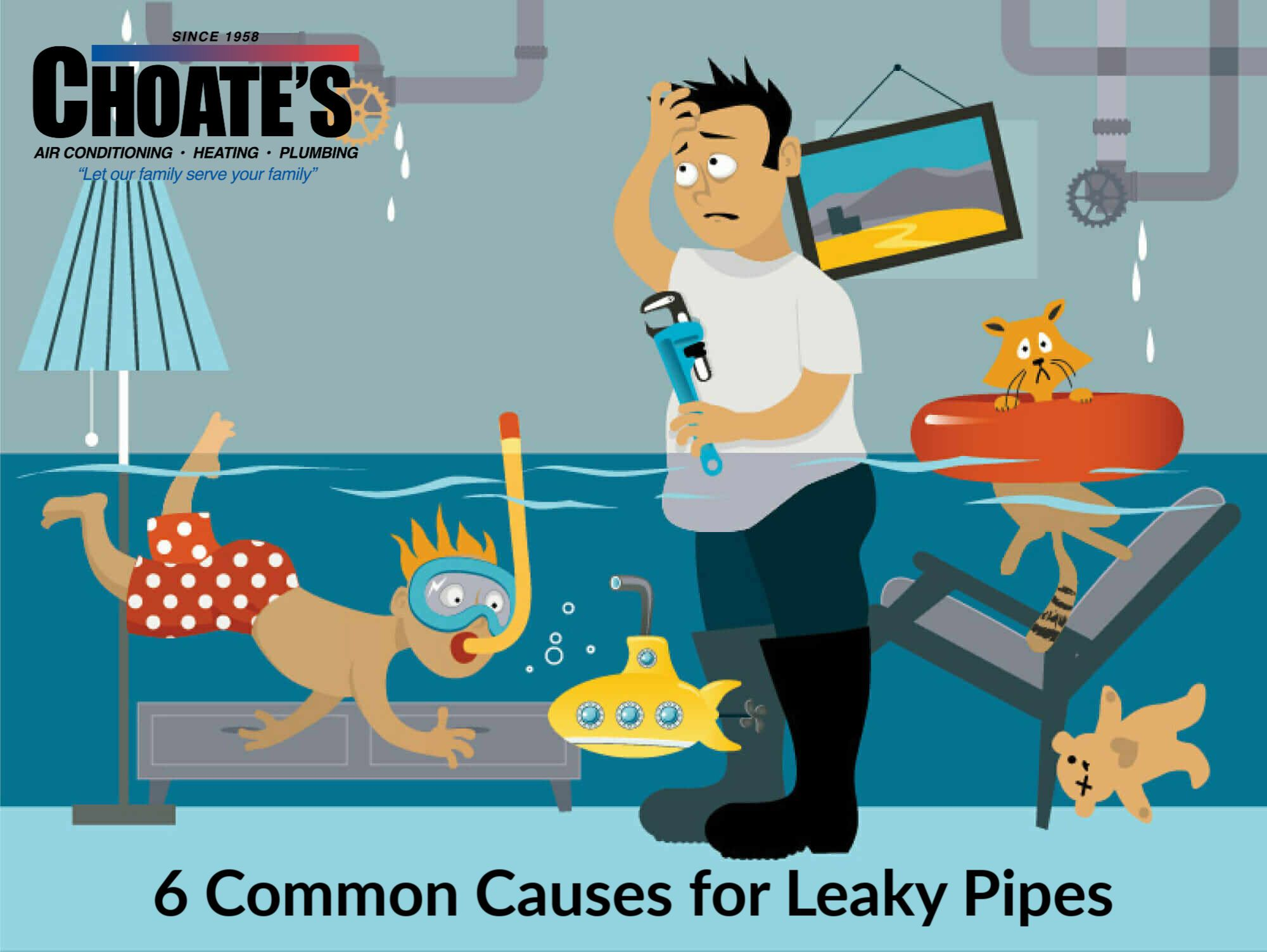 6 Common Causes of Leaky Plumbing Lines (With images