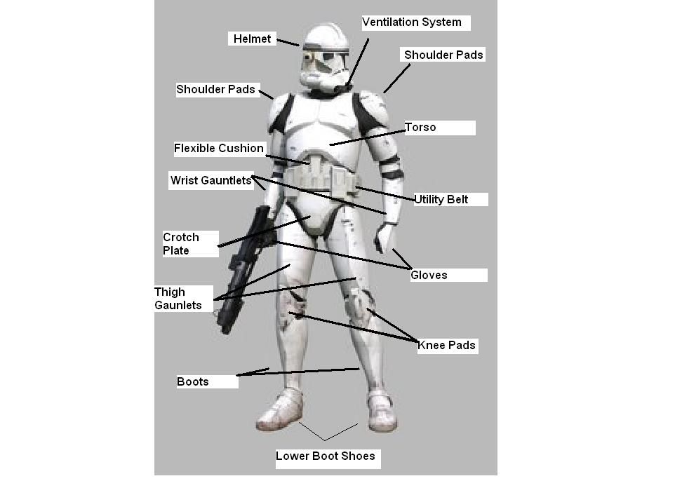 The reason Clone Troopers/Storm Troopers  wear this armor is for hand-to-hand combat, weather conditions, camouflage, Identification, and for durability