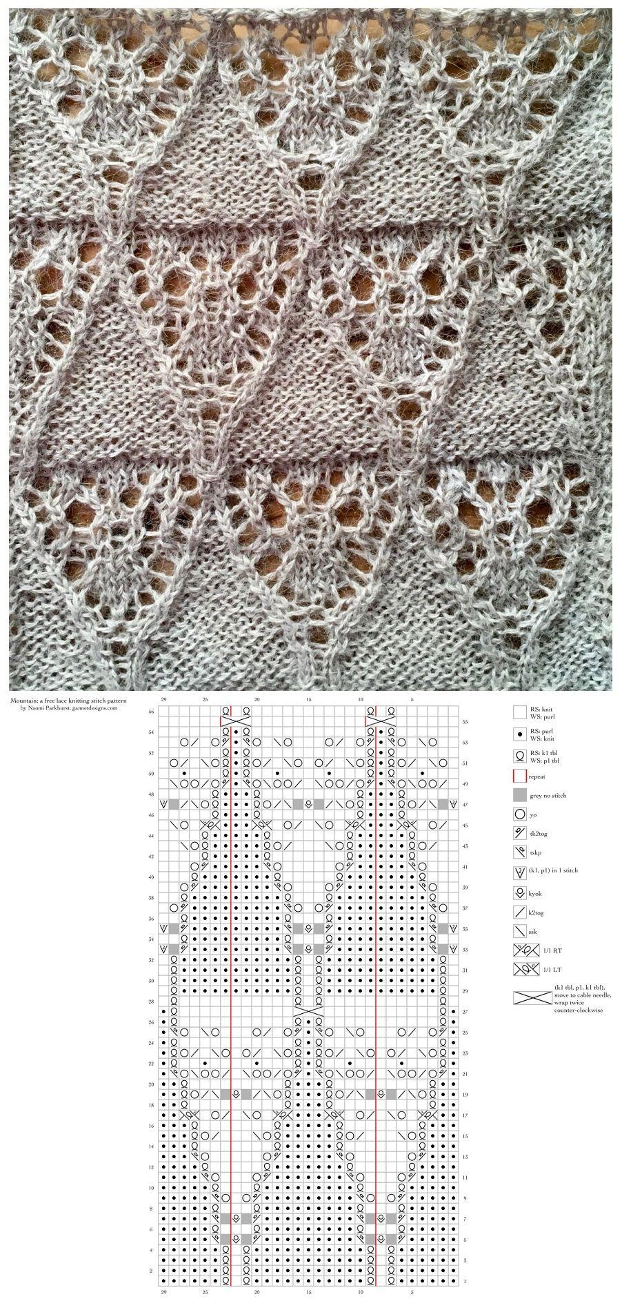 Lace knitting | Handarbeiten | Ganchillo, Croché und Tejer dos agujas
