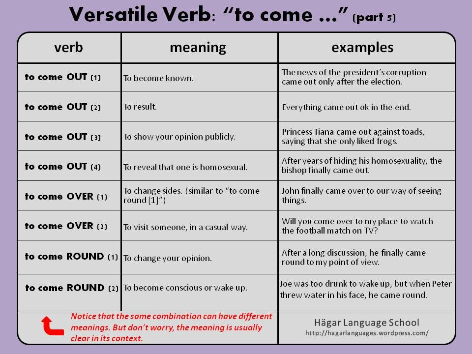 Versatile Verb To Come Part 5 Phrasal Verbs Learn English
