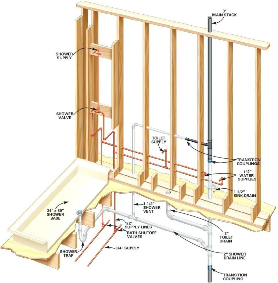 Basement: Rough In Plumbing Basement Bathroom Pipe Layout