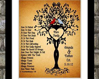 30th wedding anniversary clip art download 5th year wedding anniversary gift ideas