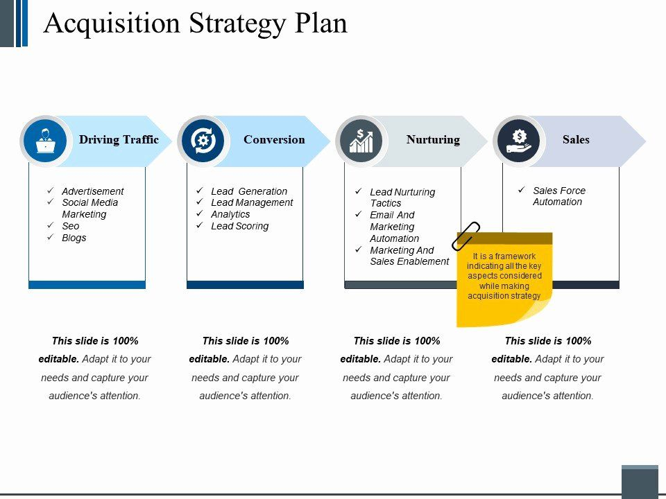 Business Acquisition Plan Template Lovely Style Linear