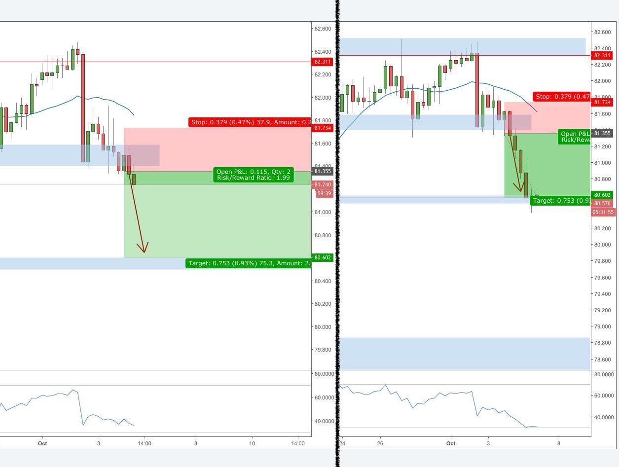 The Trade Advisor Program Online Stock Trading Forex Trading