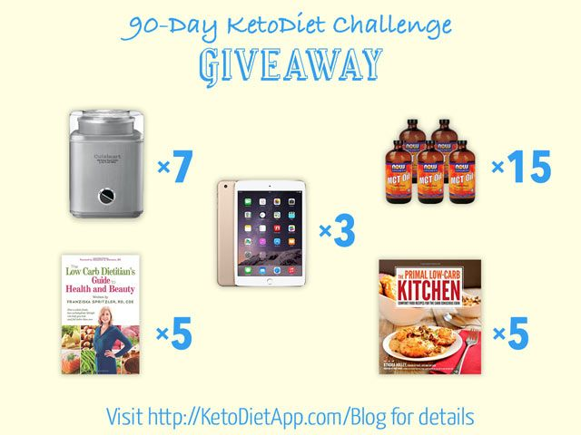 Results of the 90-Day KetoDiet Challenge, Giveaway and Success ...