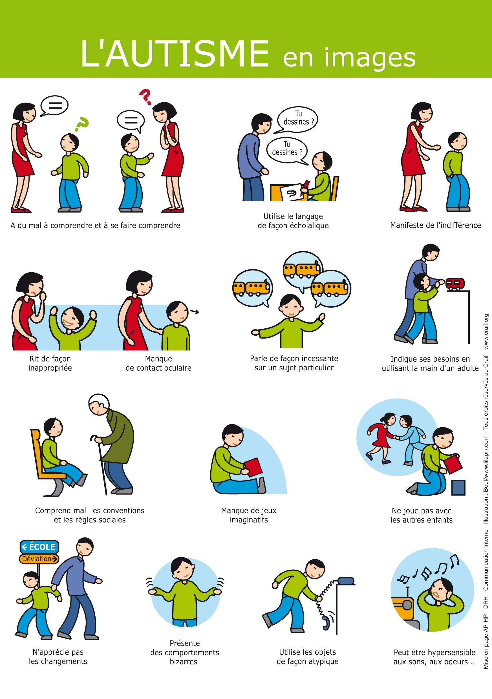Planche Explicative Enfant Autiste Spectre Autistique Pictogramme Enfant