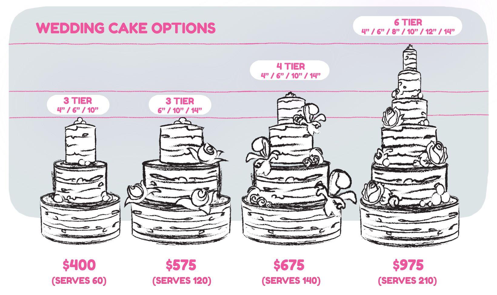 Wedding Cake Options Flavors 4 Tier Prices