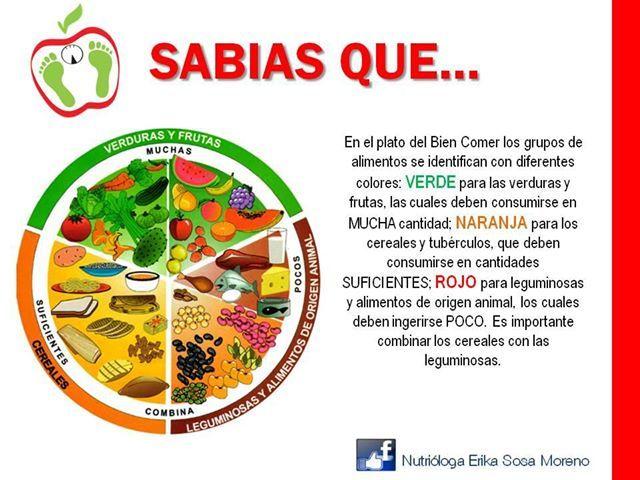 Pin En Nutrición