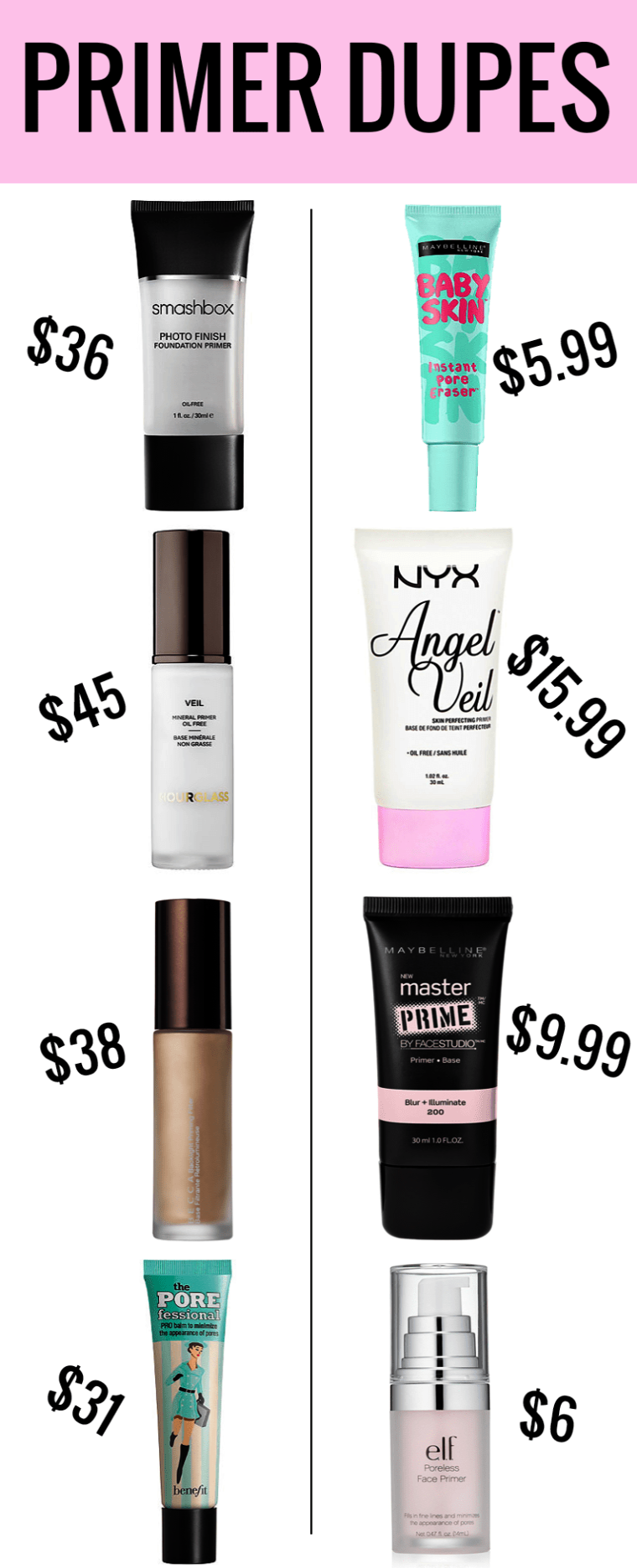 Makeup Eraser Dupe Uk Generic Makeup Tutorial Makeup Primer Dupes Makeup Primer Drugstore Makeup Dupes