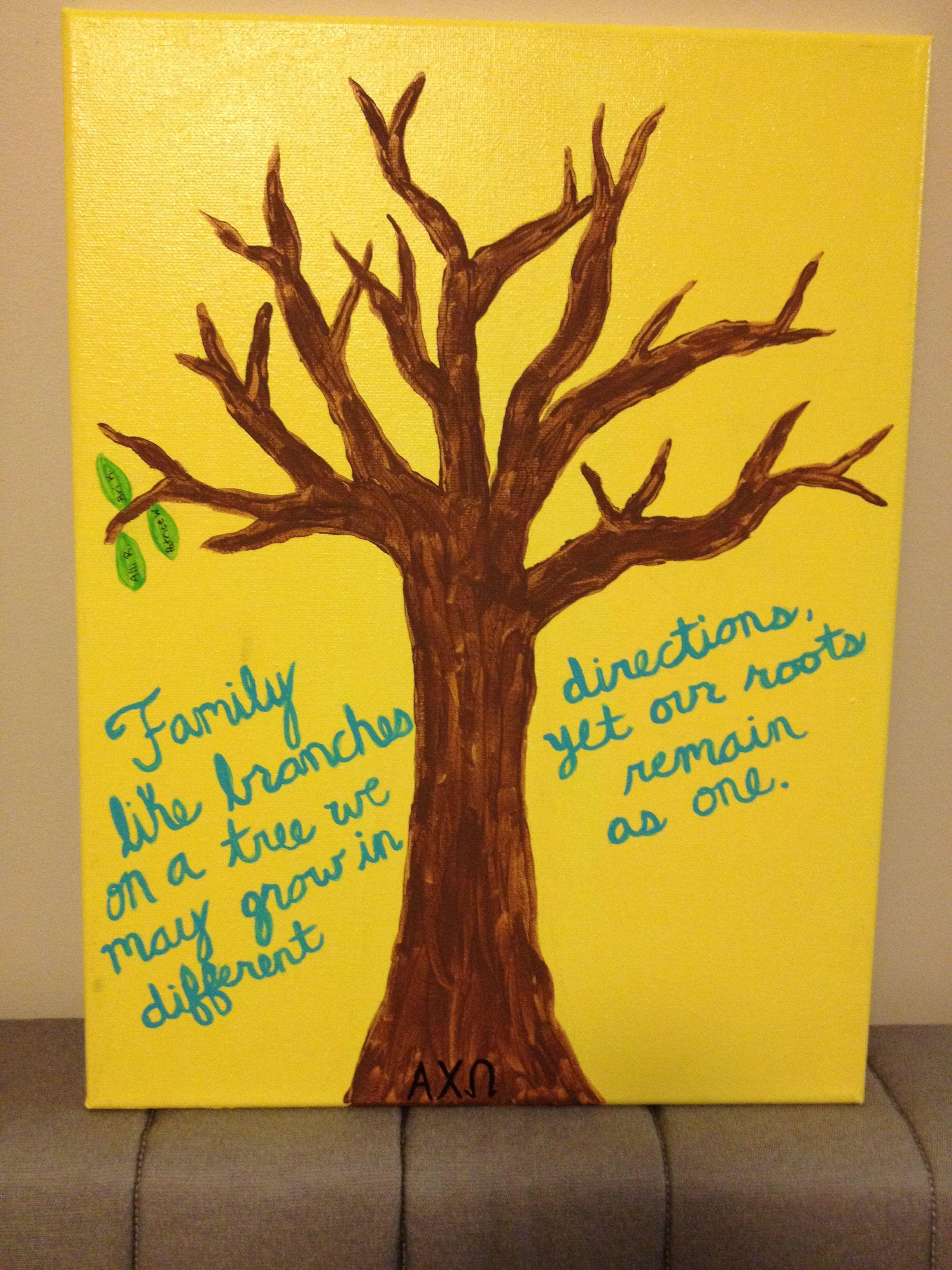 Sorority Family Tree Family Tree Quotes Sorority Family Trees Sorority Family