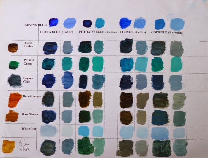 Paint Mixing Blues Jpg 700 534 Colorful Paintings Acrylic