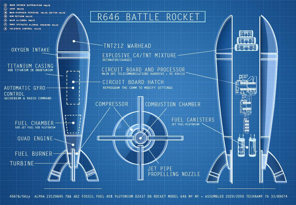 Rocket blueprints rocket blueprint rockets pinterest room rocket blueprints rocket blueprint malvernweather Images