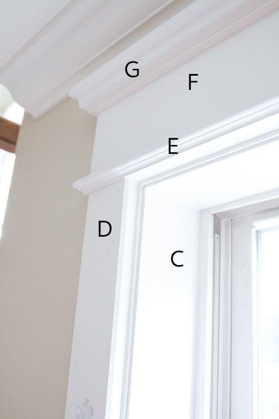 Farmhouse Trim Measurements A 31 5 B 63 The Top Is Combination Of Essentially Three Pieces Larger Molding Flat Board And Then