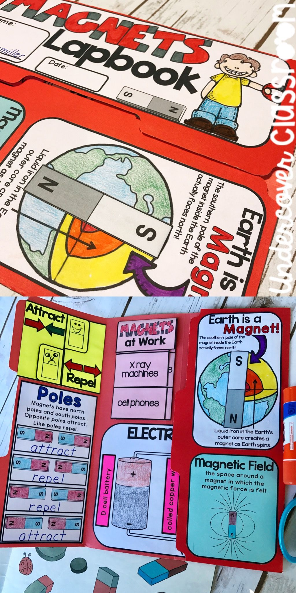 Magnets lapbook for grades 3 and 4 includes attract [ 2048 x 1024 Pixel ]