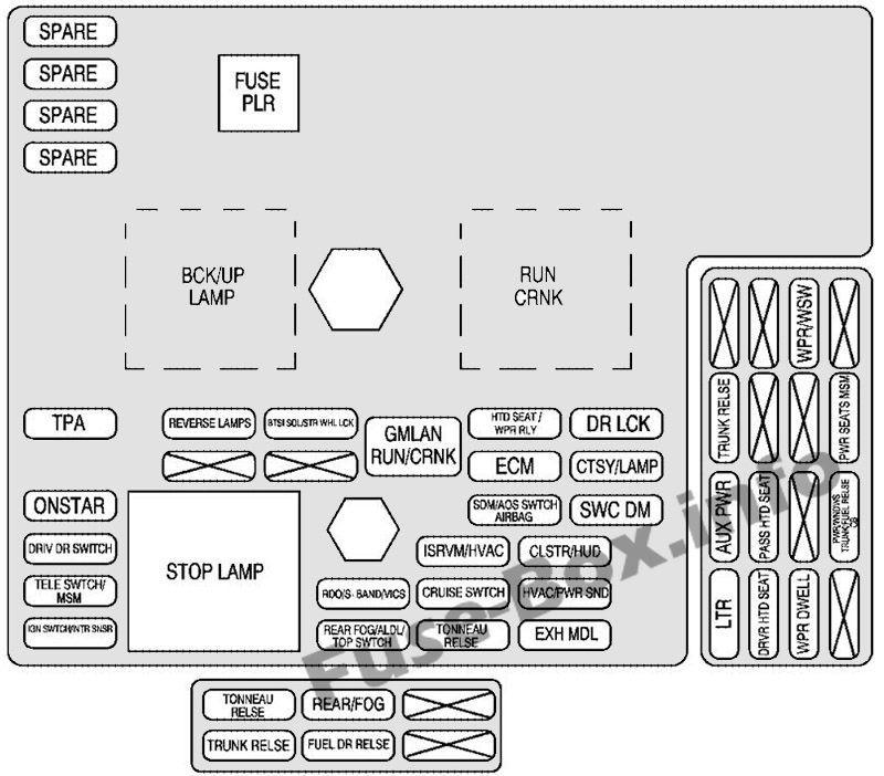Interior fuse box diagram: Chevrolet Corvette (2009, 2010 ...