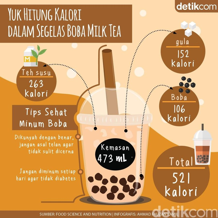 Kalori Dalam Segelas Boba Milk Tea Kiat Diet Resep Masakan Natal Kartu Resep