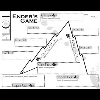 ENDER'S GAME Plot Chart Organizer Diagram Arc (Card