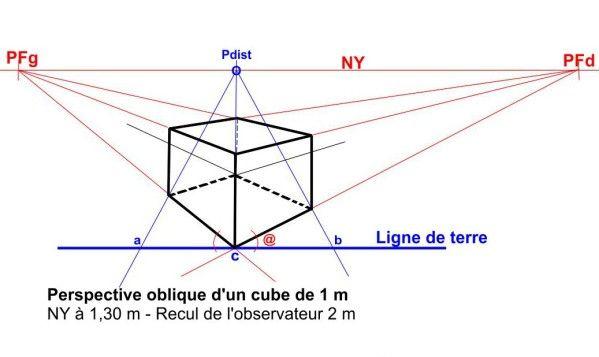 PERSPECTIVE OBLIQUE DES CUBES Exemple (voir Croquis Ci Dessous) Un Cube De  70