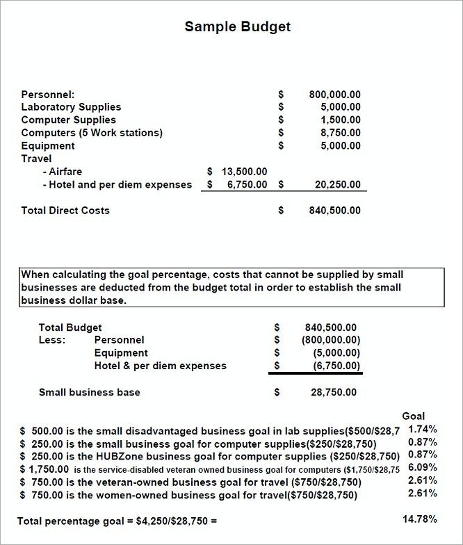 Small Business Budget Proposal Template Dave Ramsey Budget