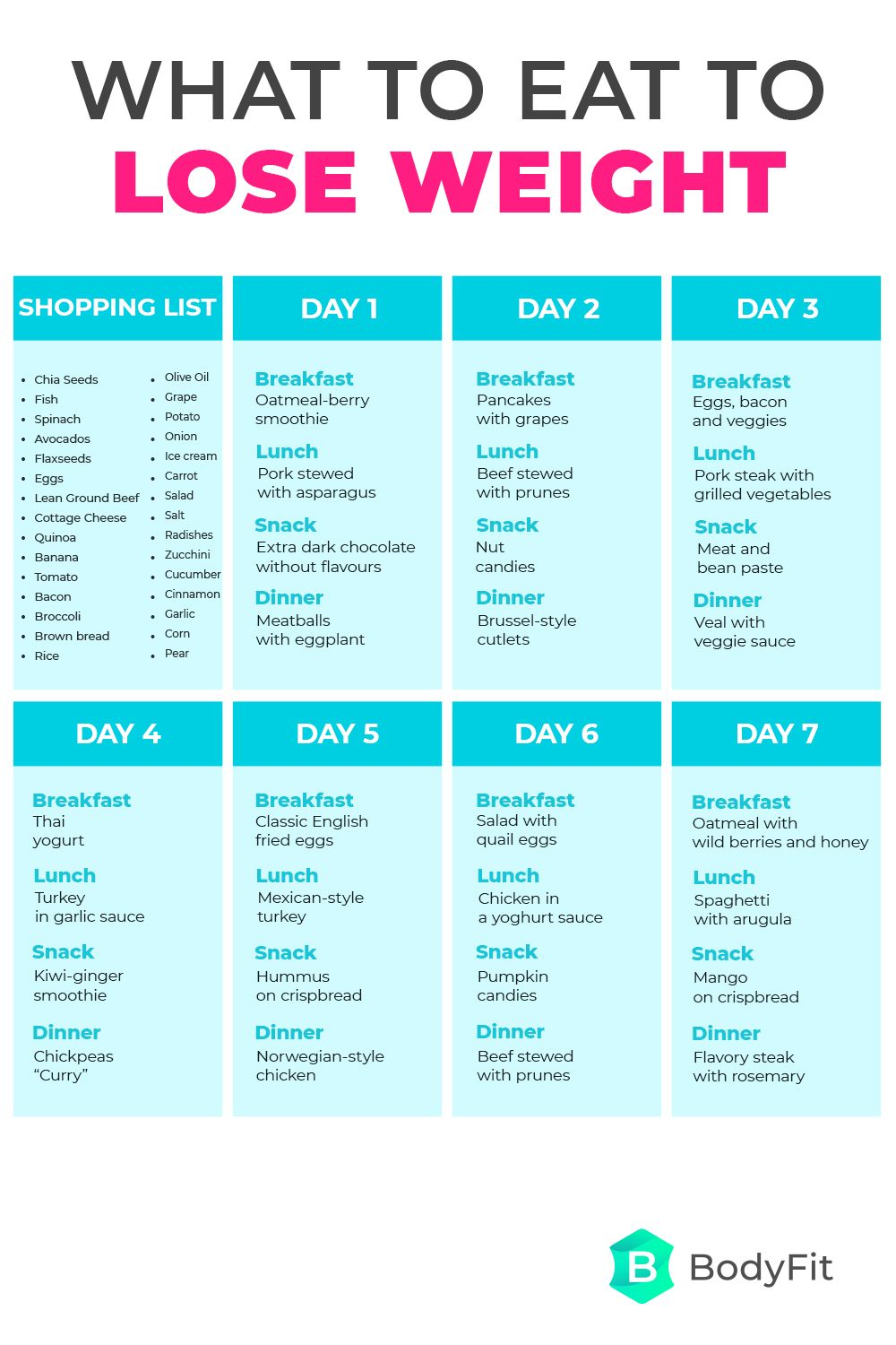 Pin On Weight Loss Plans