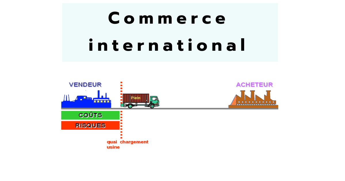 Commerce International Cours Complet Pdf Economie Gestion Commerce International Apprendre La Comptabilite