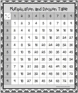 Multiplication and addition fact games cole - Logiciel educatif fr math tables addition ...