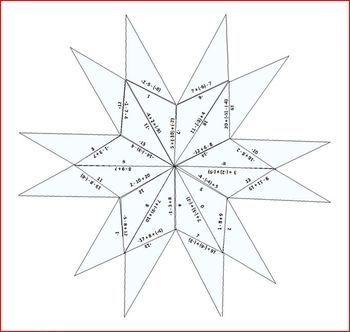 math worksheet : 1000 images about math  number systems on pinterest  integers  : Adding And Subtracting Integers Worksheet Pdf