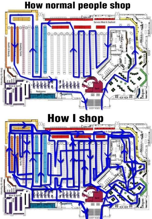 Due To My Mental Struggles Stephanie Bruns Haha So True People Shopping Grocery