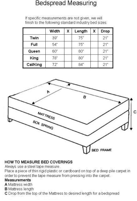Sewing Fitted Sheets Bed Spreads, What Is The Length And Width Of A King Size Bedspread