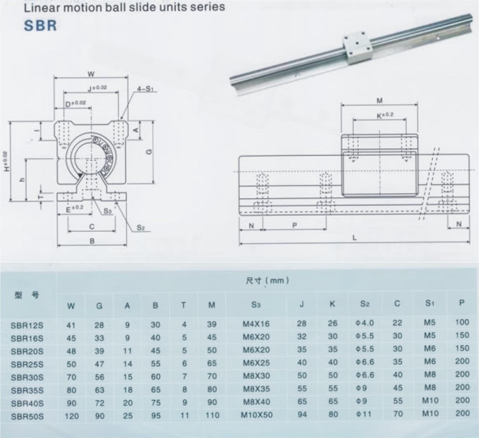 12mm Sbr12 1500mm Linear Slide Guide Shaft 2 Rail 4sbr12uu Bearing Pi Cnc Projects Buy Alamode Controller Calculator Raspberry Block Set Ebay