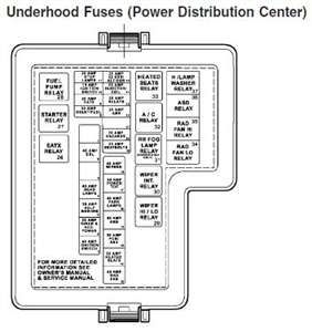 diagram fuse panel dodge stratus 2005 - fixya | fuse panel, dodge stratus,  fuse box  pinterest