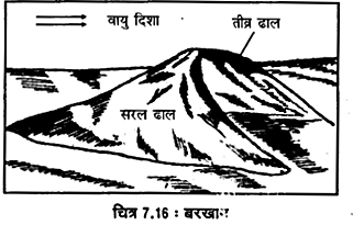 UP Board Solutions for Class 11 Geography Fundamentals of