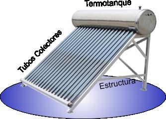 Calentadores Solares De Agua 1 Calentador De Agua Solar Calentador Solar Calentadores De Agua