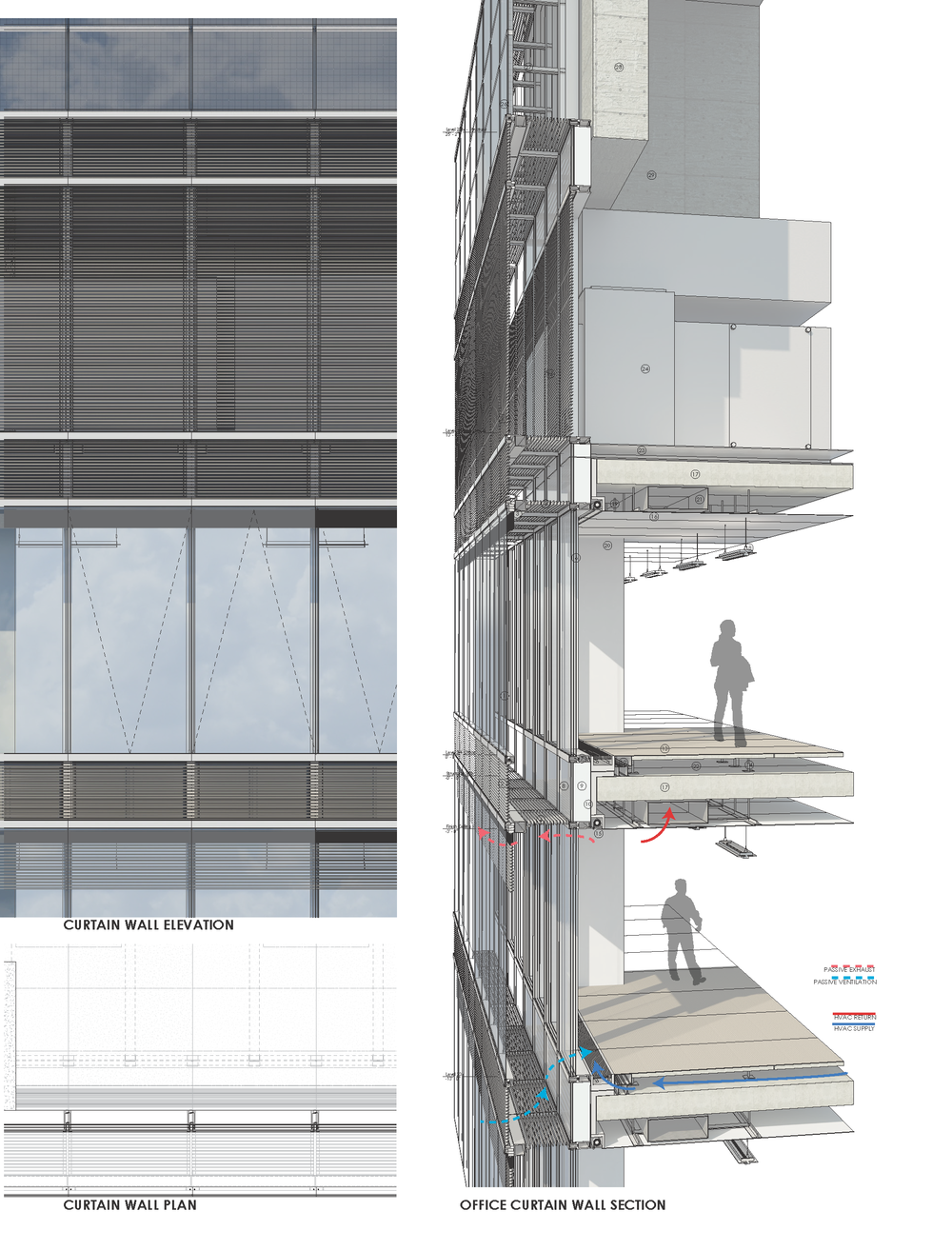 Curtain wall facade elevation - Details Of Installation Of Curtain Wall On A Building Architecture Admirers