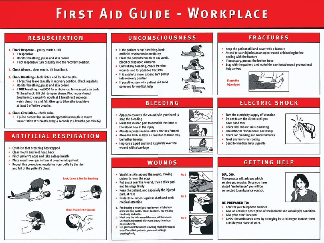 printable cpr instruction card