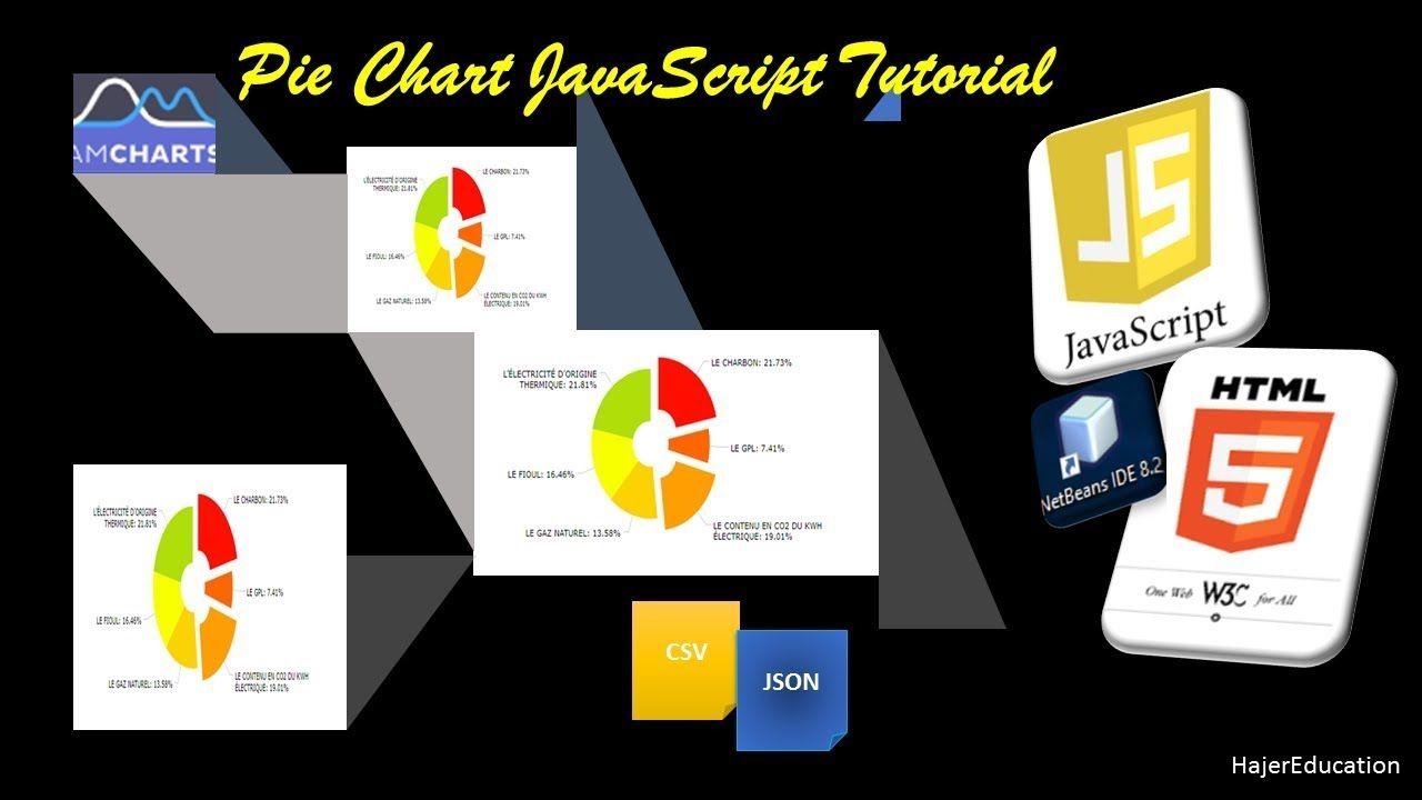 Pie chart javascript tutorial pie chart chart javascript
