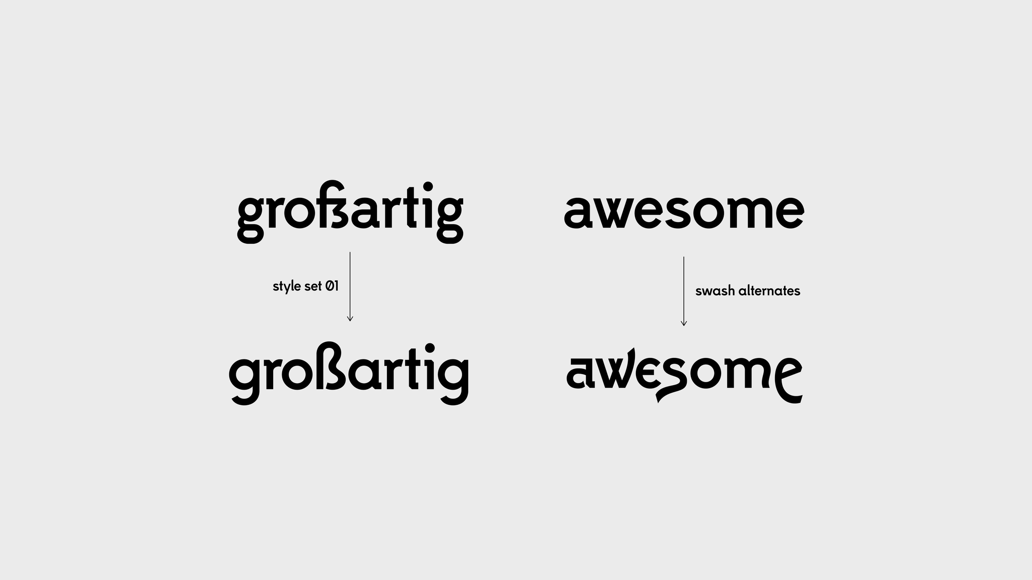 Superspitze Grotesk | TDF The Designers Foundry