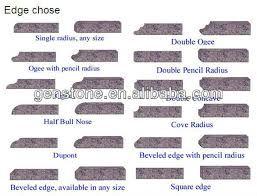 Best Granite Stair Nosing Google Search Rinoplastia 400 x 300