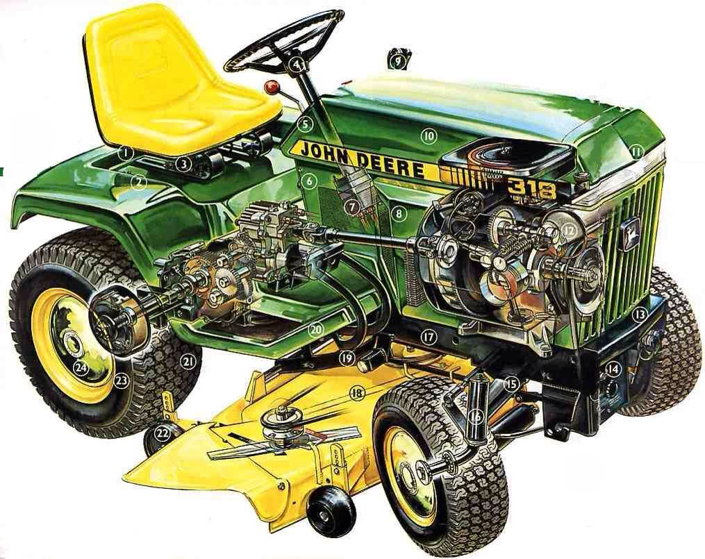 Diagram of a john deere 318