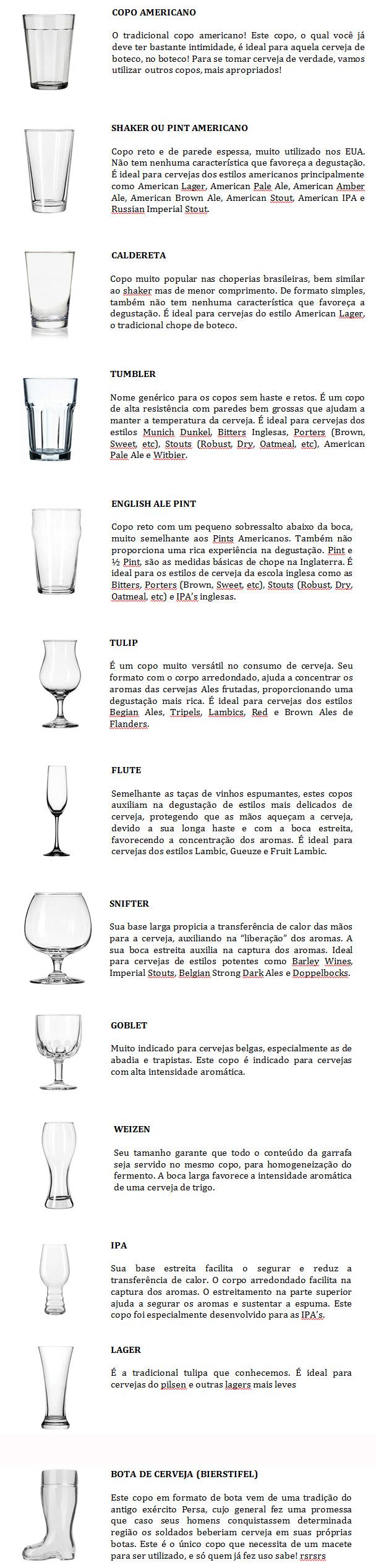 0a46e368d Conheça os tipos de copos e saiba qual o copo ideal para cada tipo de  cerveja! Lembrando desde o início que não é uma regra.