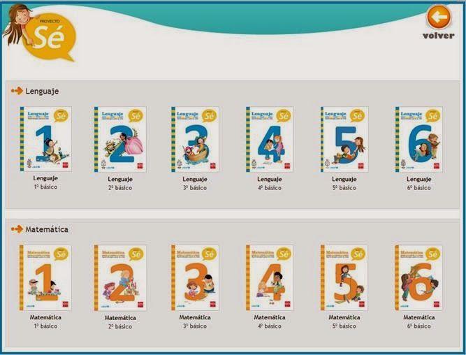 Actividades Digitales Proyecto Sé Actividades Blog Educativo Educacion Primaria