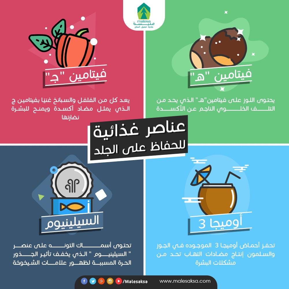 إنفوجرافيك عناصر عذائية للحفاظ على الجلد Health Pics Website