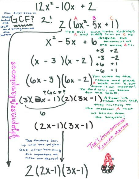 Factoring trinomials...the unconventional way (coefficient ...