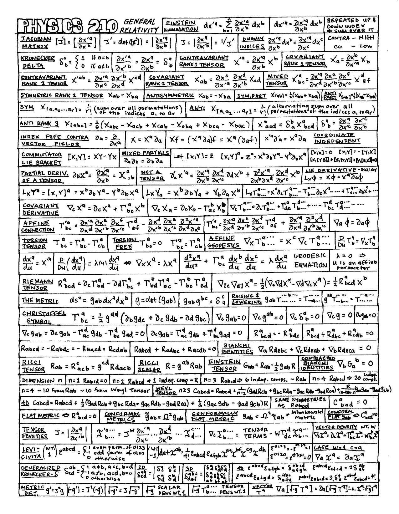General Relativity Cheat Sheet