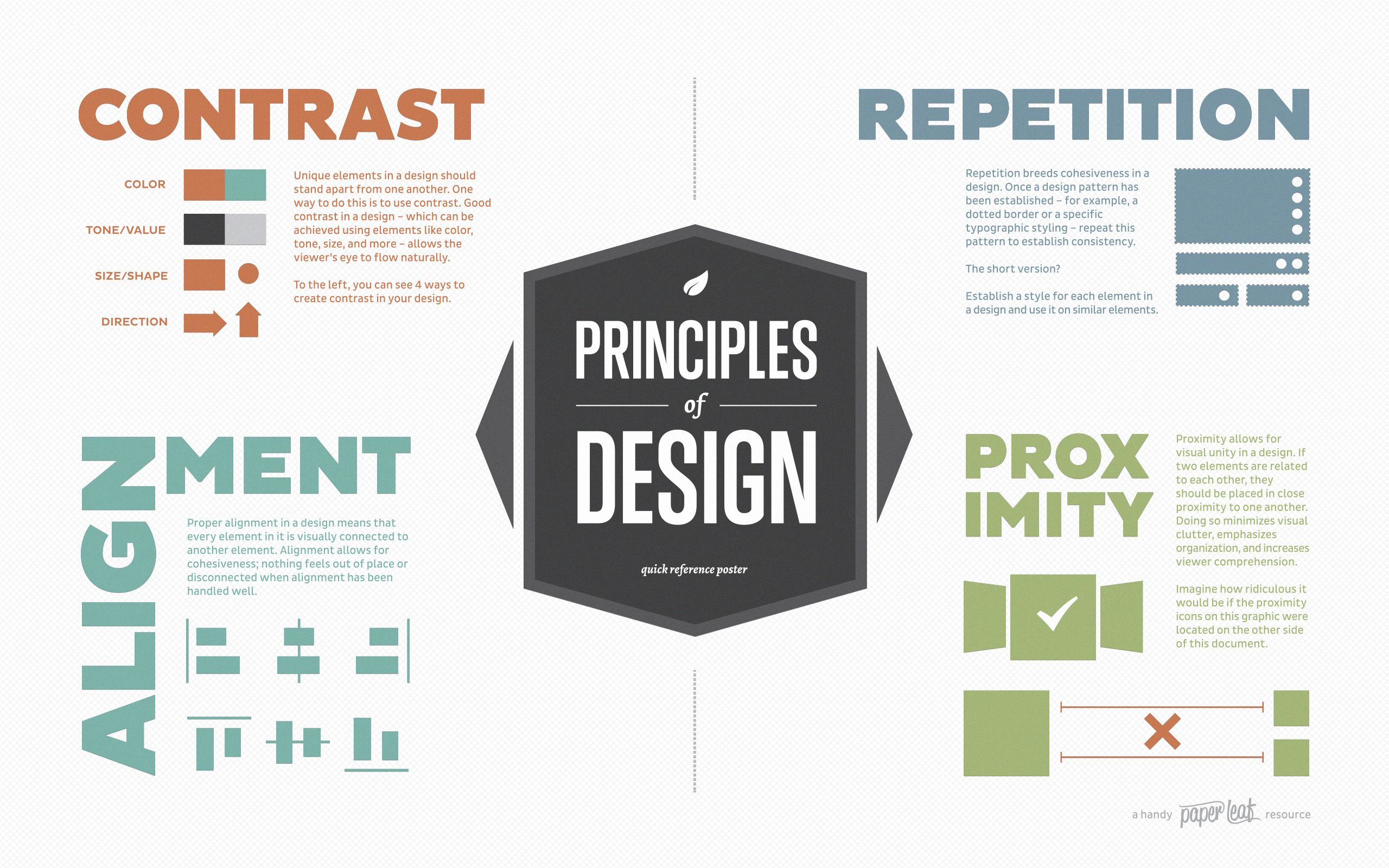 Visual Elements And Design Principles : Cheatsheets infographics for graphic designers
